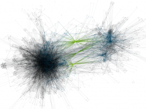 Semantic Network Analysis using 3D Graph Visualization